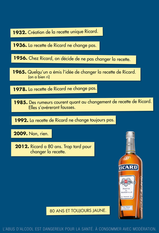 ricard 80 ans pub